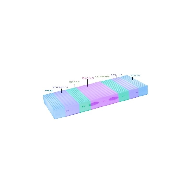 Materasso LATTICE 120 x 190 ANALLERGICO - Materassi Bed Services - Produzione su misura