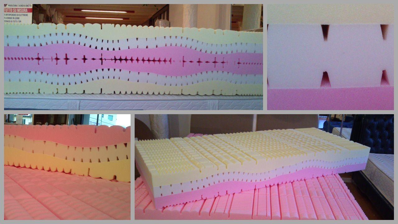 Materassi su misura BED SERVICES - Materassi Bed Services ...