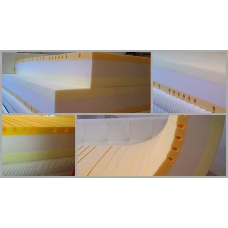Materasso memory GAIA MEMORY Riv.Anallergico 3D